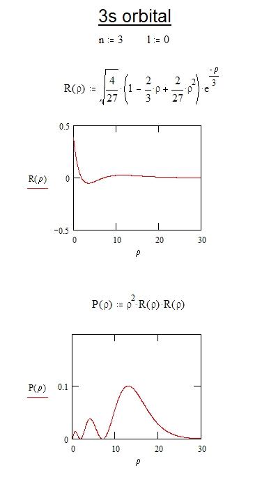 probability density function pdf of sine wave