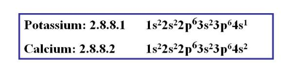 K Electron Configuration K Electron Configuration An