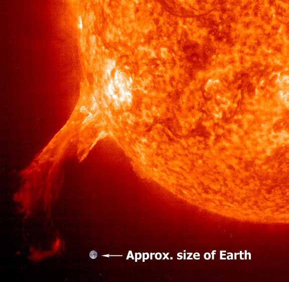 https://cronodon.com/images/Sun_Earth.jpg