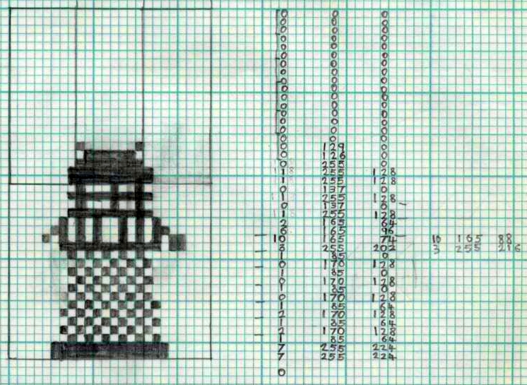 c64_programming