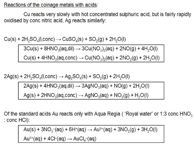 Coinage metals acid reactions-647x493 jpgCoinage Metals