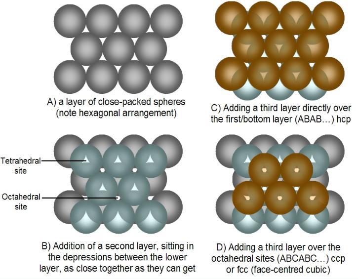 metals atomic diagram of tin #13