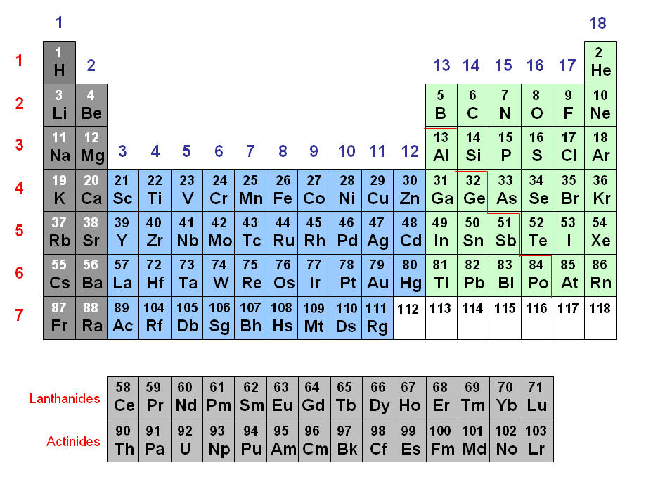 periodictable - In The Periodic Table As The Atomic Number Increases From 11 To 17