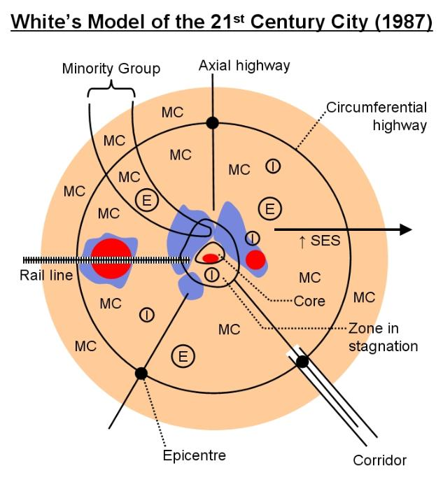 White's model of the 21st century city